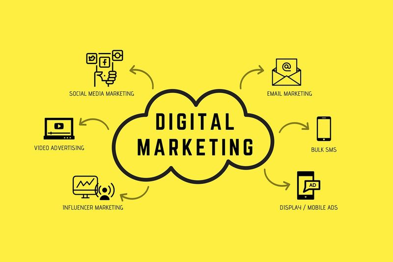 Content Marketing,loopascoop,traditional,demographics,customers,clients,business,marketing,digital,